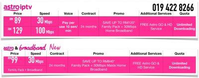 Astro Maxis Broadband
